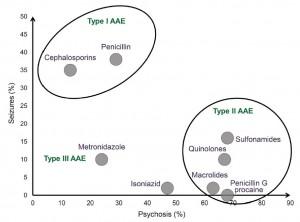 抗菌薬関連脳症