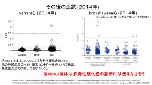 多発性硬化症 スライド3