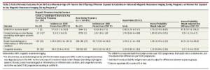ガドリニウム造影剤とリスク