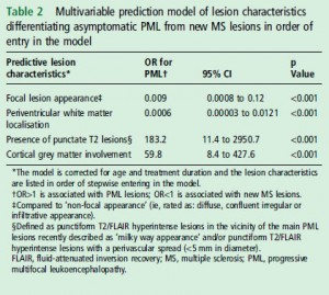 PMLと多発性硬化症の鑑別