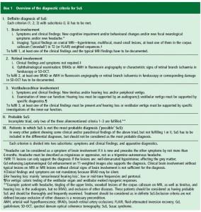 Susac症候群診断基準